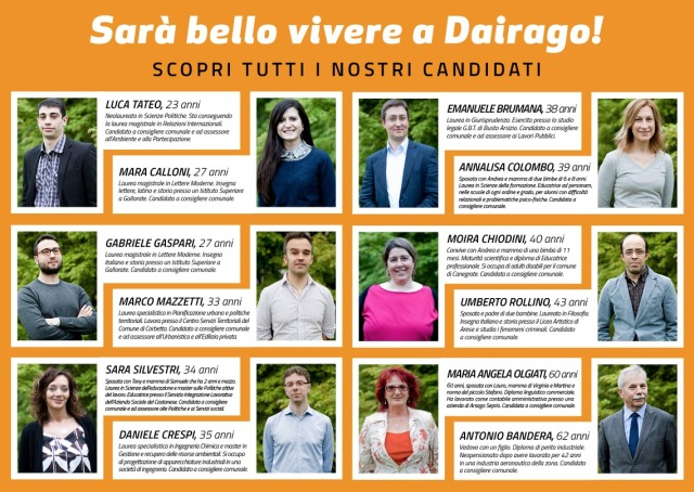 Profilo candidati